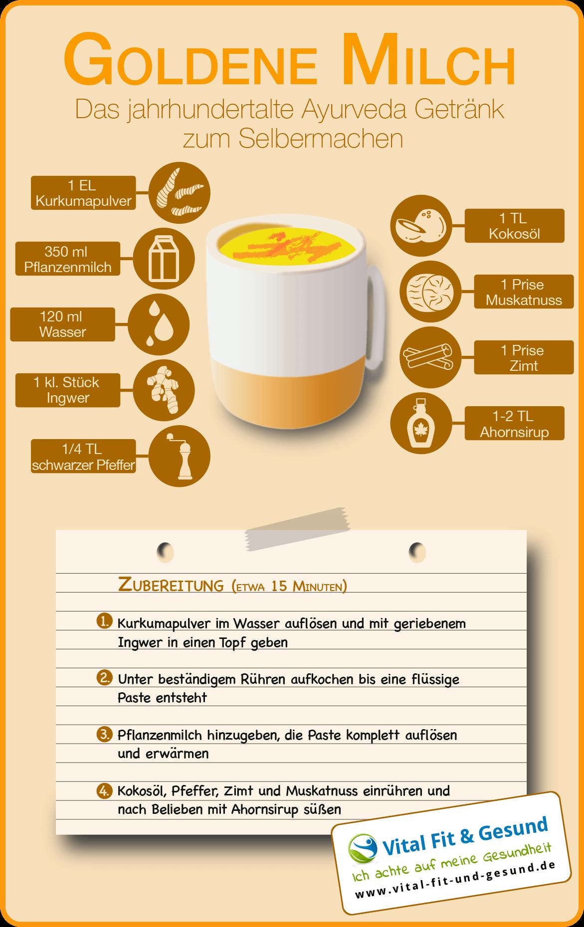 Kurkuma Goldene Milch Rezept